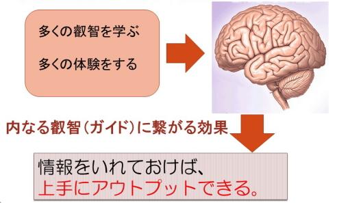guide2