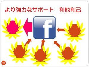 フェイスブックグループ